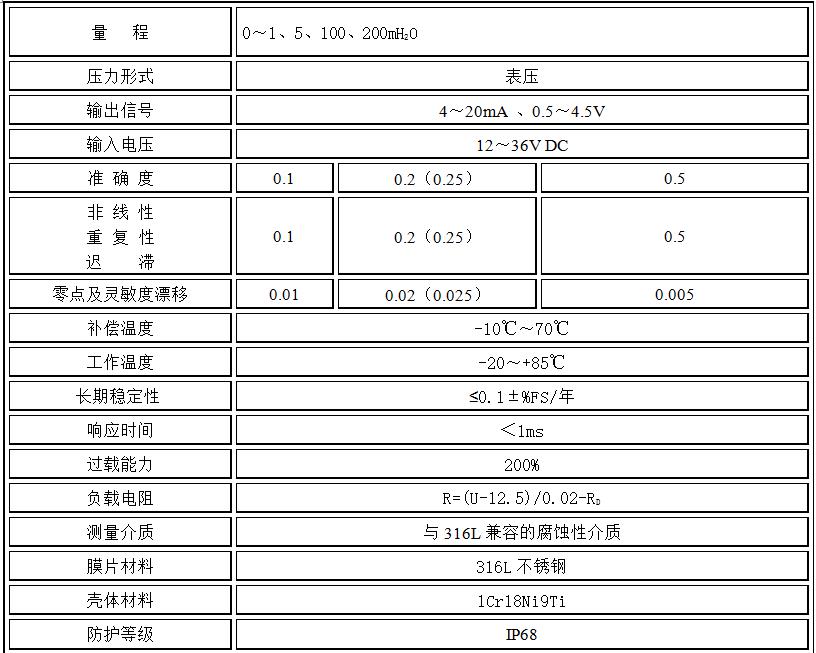 8f78ecdfb328dc53af70d31f5d81ace.png